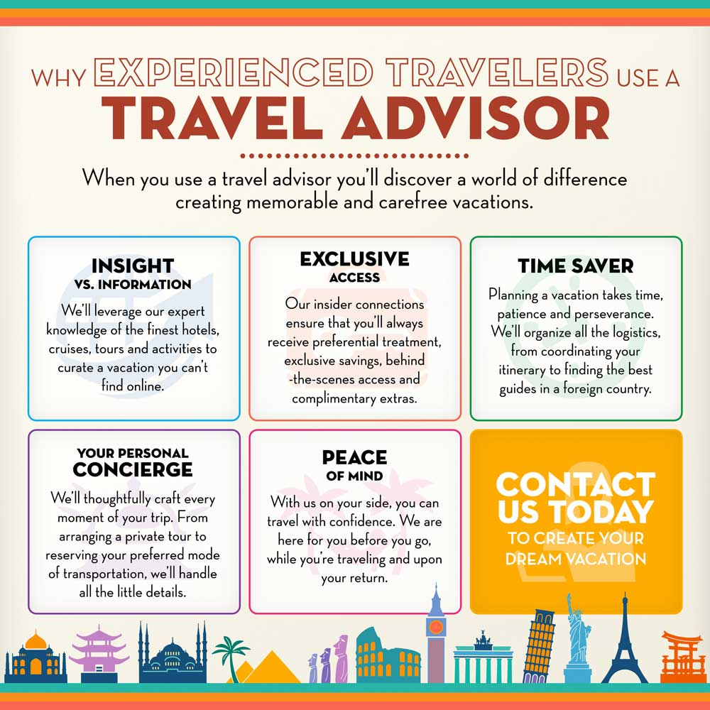Tips for Travel Group Leaders